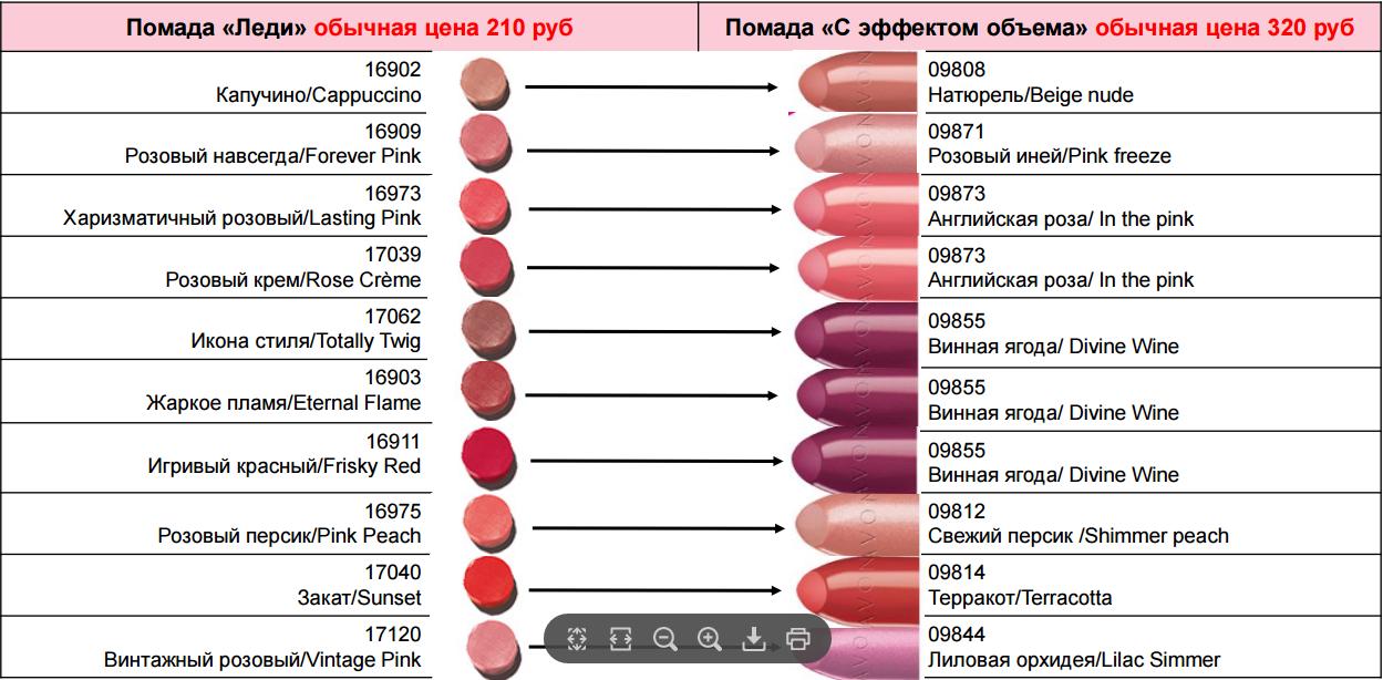 Avon подобрать цвет помады косметика лазер лайт купить